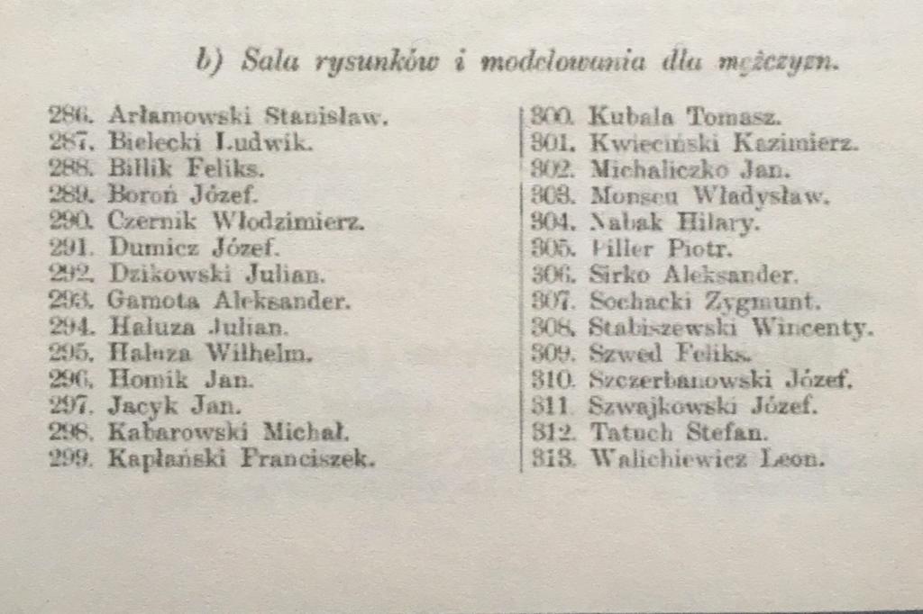 lista uczniów